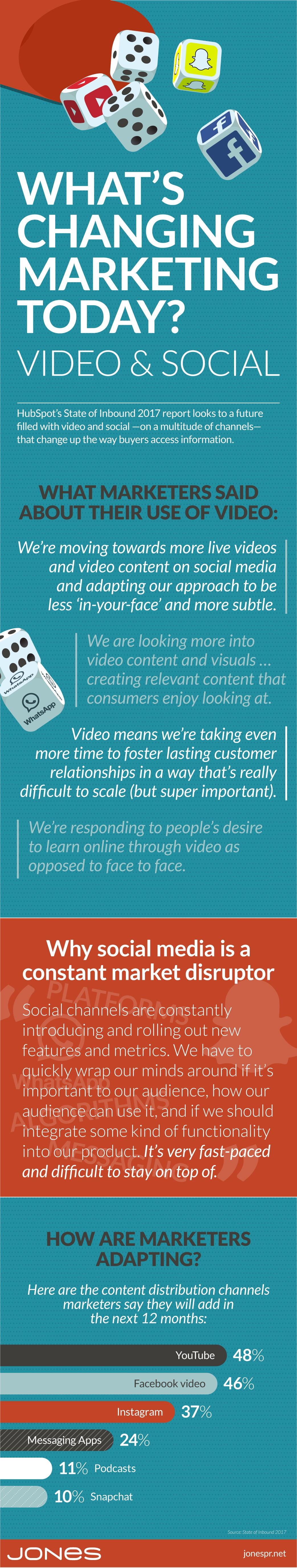 jones-video-social-marketing-disruptors.jpg
