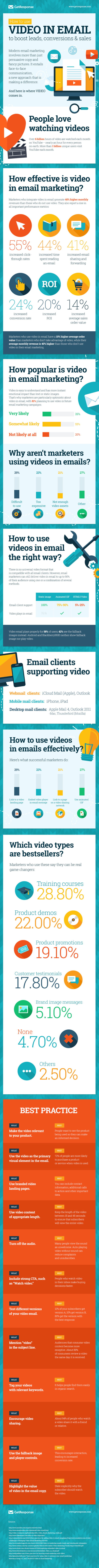 video-in-email-infographic.jpg
