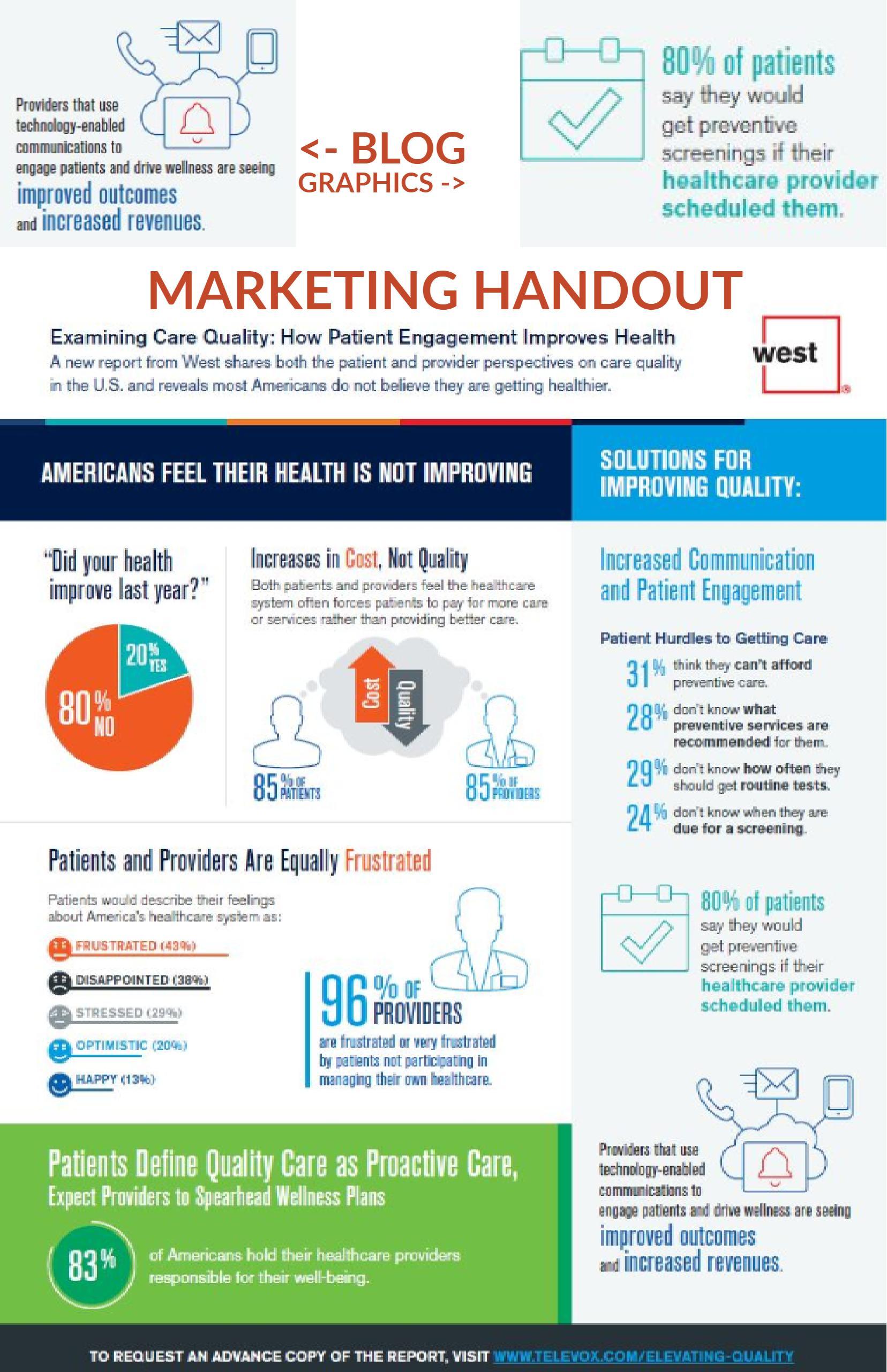 branding video marketing success story