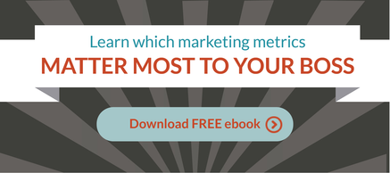 6 martketing metrics your boss cares about