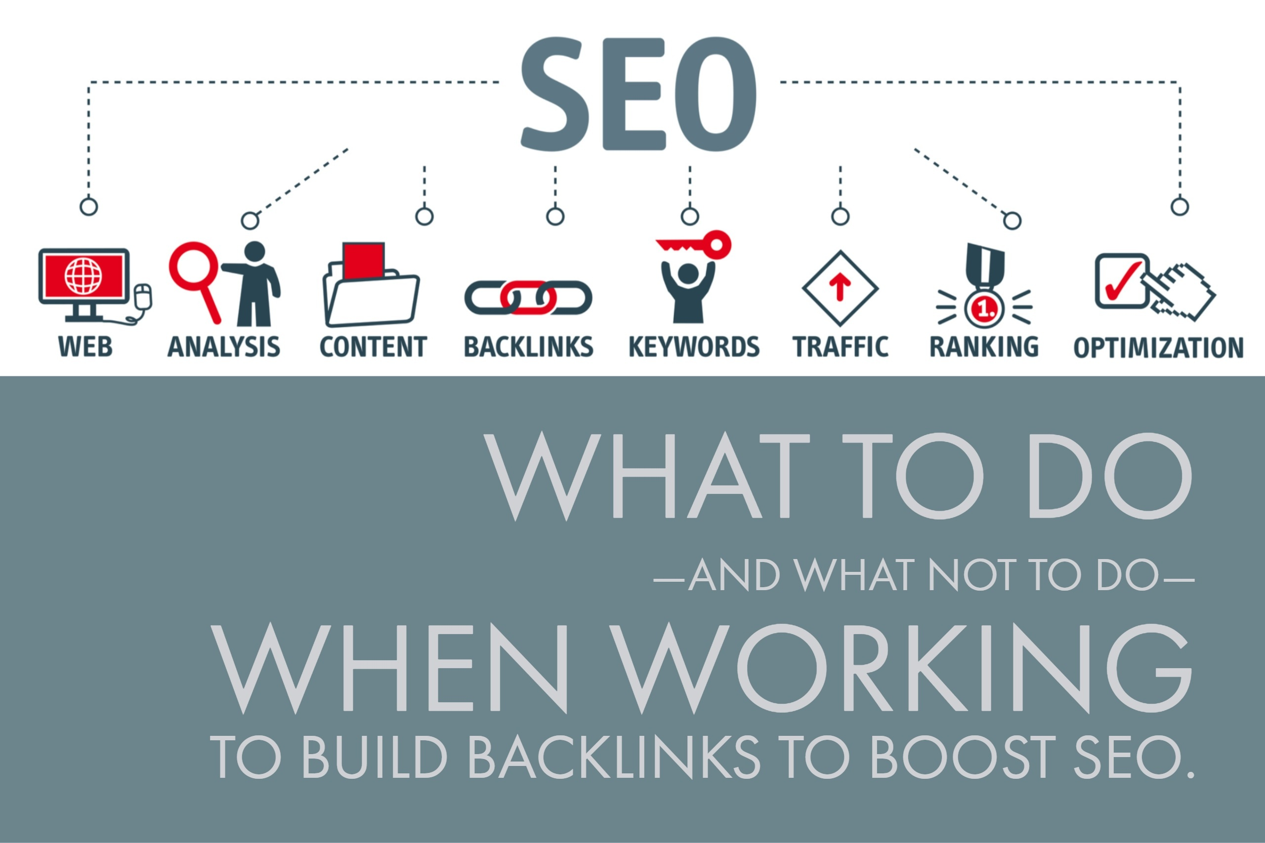 Pr Backlinks