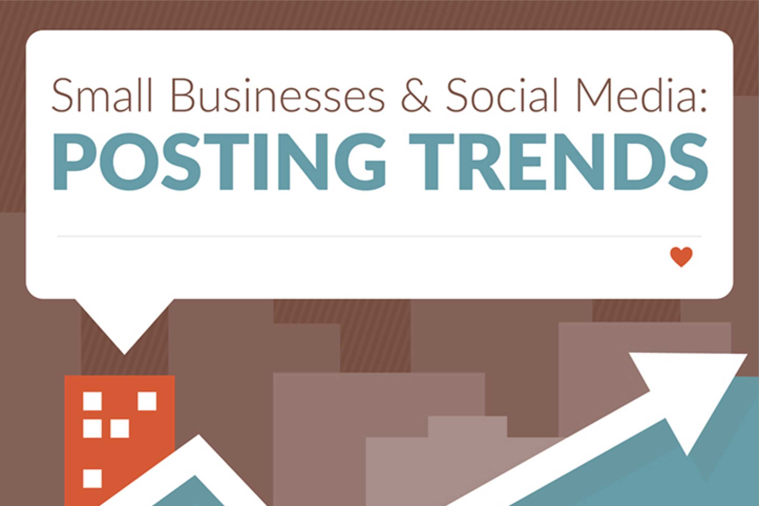 Small Business & Social Media_ 2018 Posting Trends (infographic)