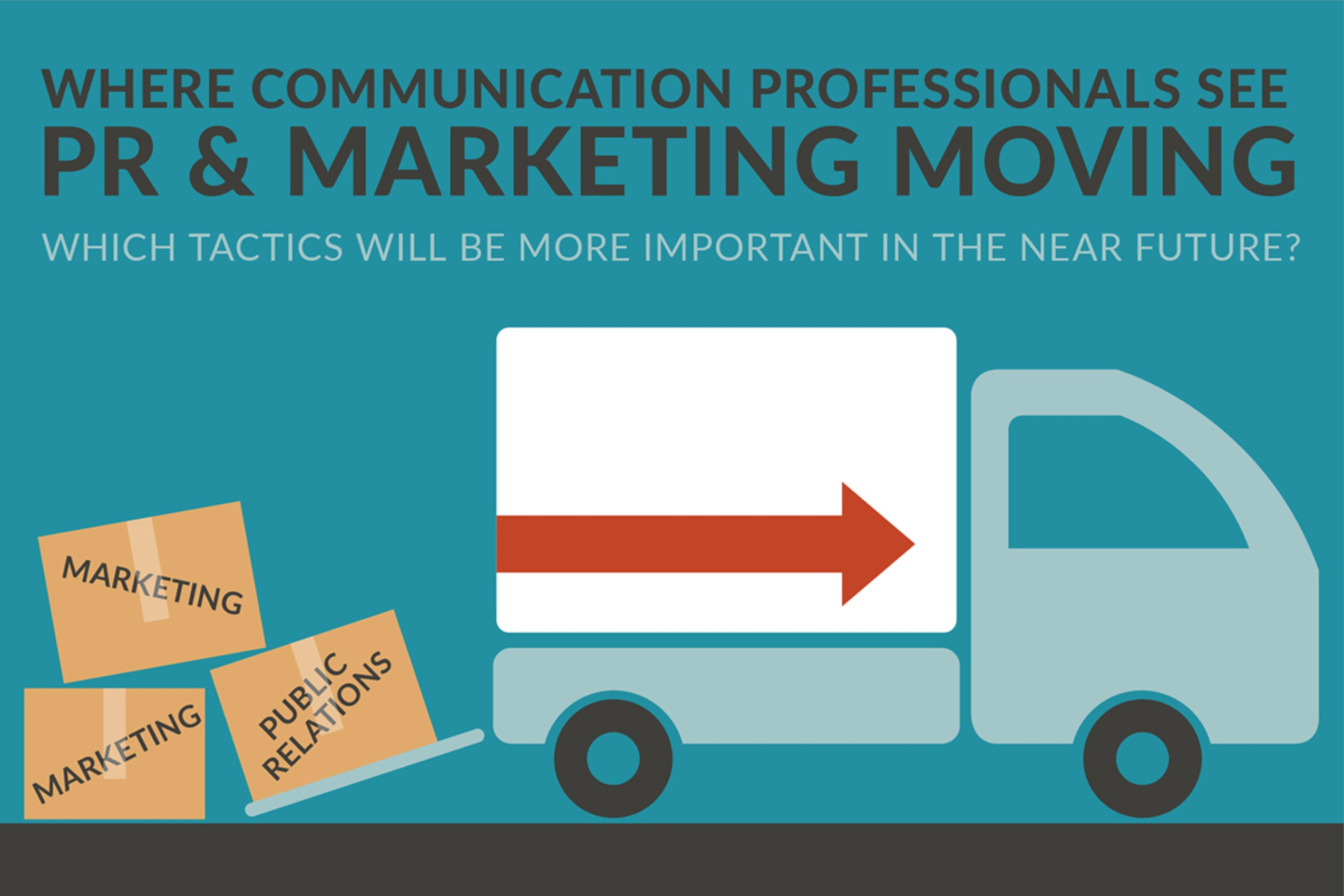 Where Communication Professionals see PR & Marketing Moving (infographic)